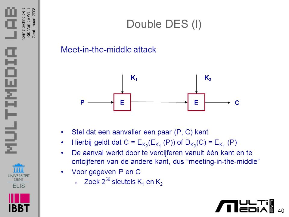 Double DES (I) Meet-in-the-middle attack