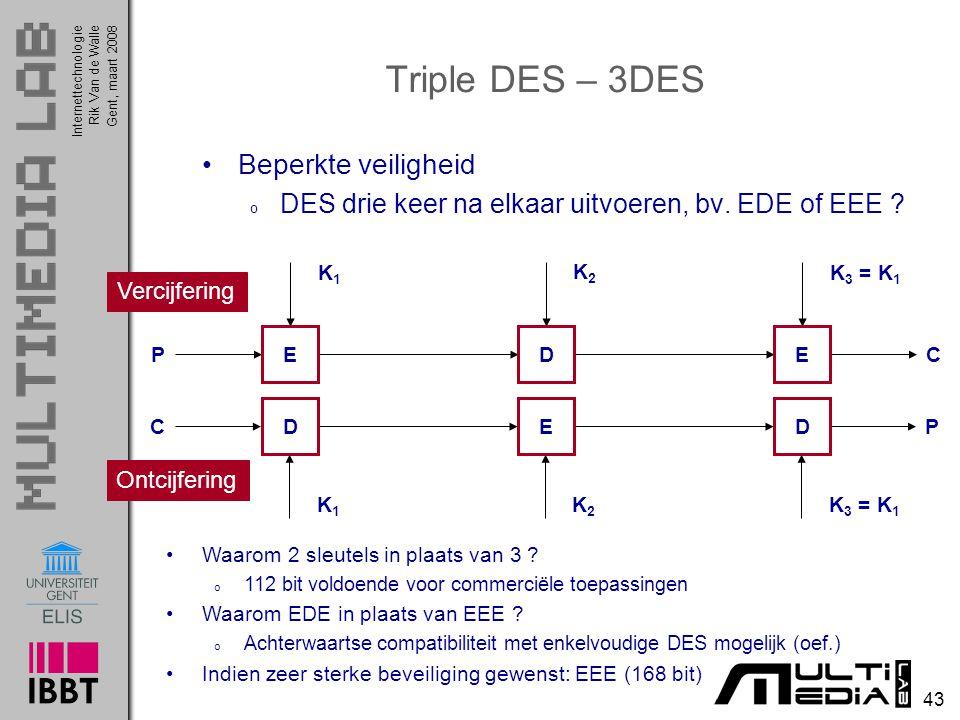 Triple DES – 3DES Beperkte veiligheid