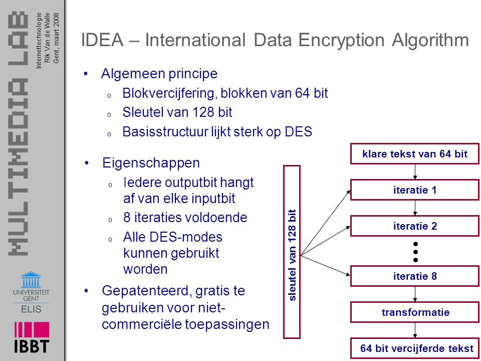 IDEA – International Data Encryption Algorithm