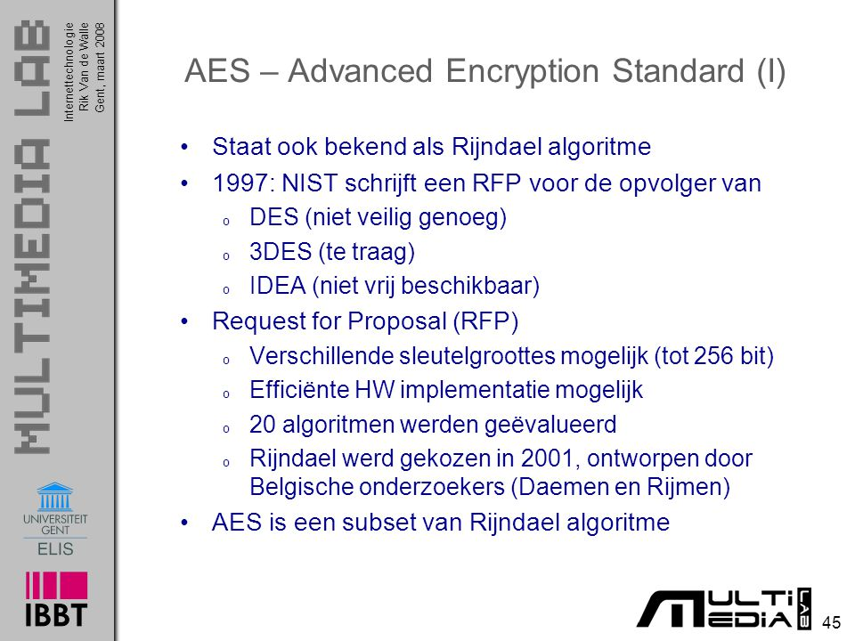 AES – Advanced Encryption Standard (I)