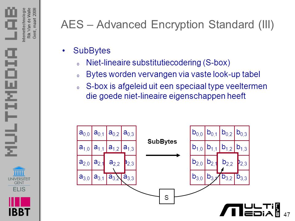 AES – Advanced Encryption Standard (III)