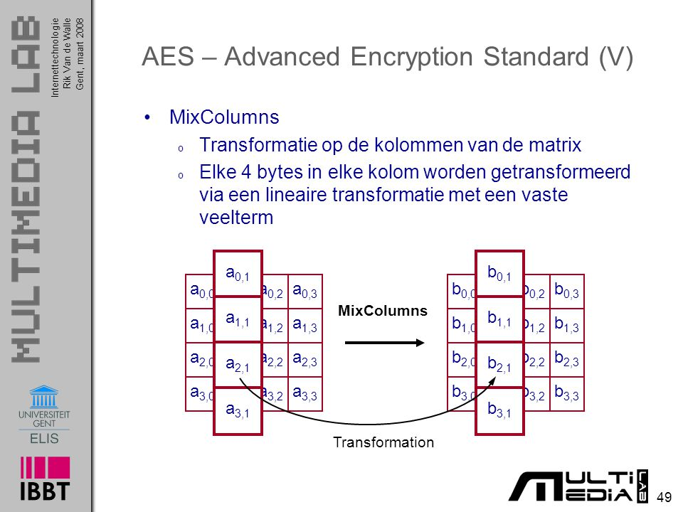 AES – Advanced Encryption Standard (V)