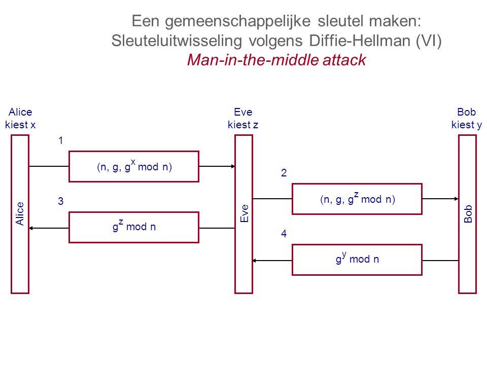 Een gemeenschappelijke sleutel maken: Sleuteluitwisseling volgens Diffie-Hellman (VI) Man-in-the-middle attack