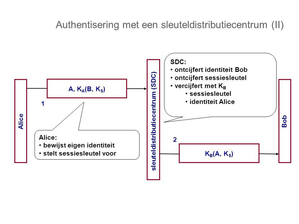 Authentisering met een sleuteldistributiecentrum (II)