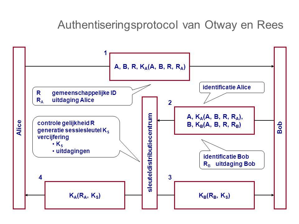 Authentiseringsprotocol van Otway en Rees