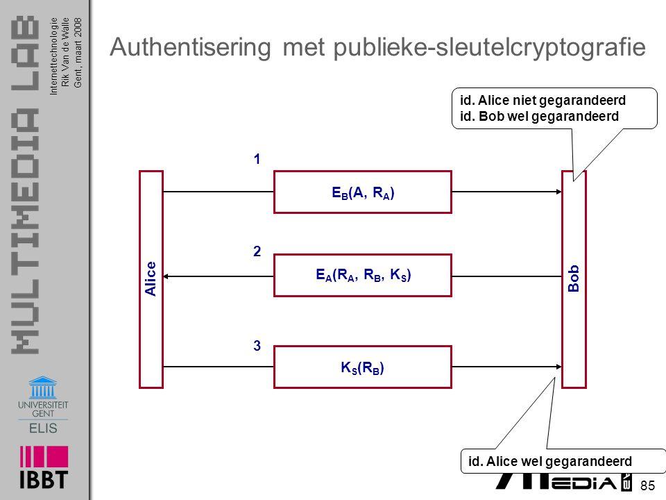 Authentisering met publieke-sleutelcryptografie