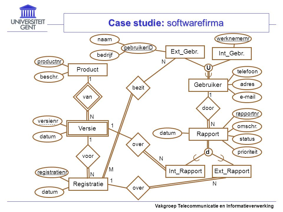 Case studie: softwarefirma