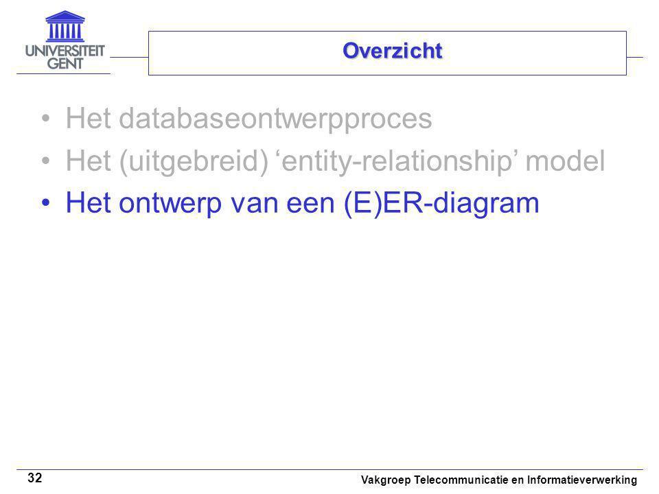 Het databaseontwerpproces Het (uitgebreid) 'entity-relationship' model
