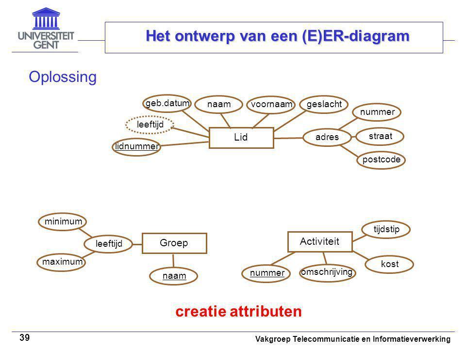 Het ontwerp van een (E)ER-diagram
