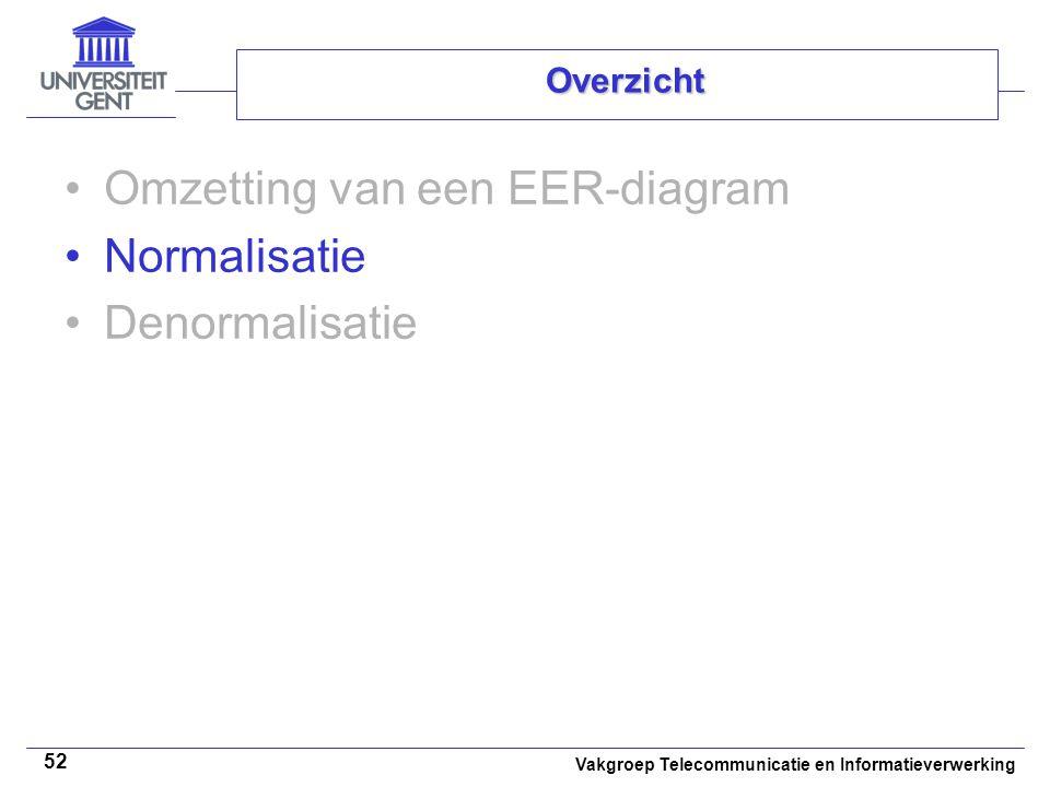 Omzetting van een EER-diagram Normalisatie Denormalisatie