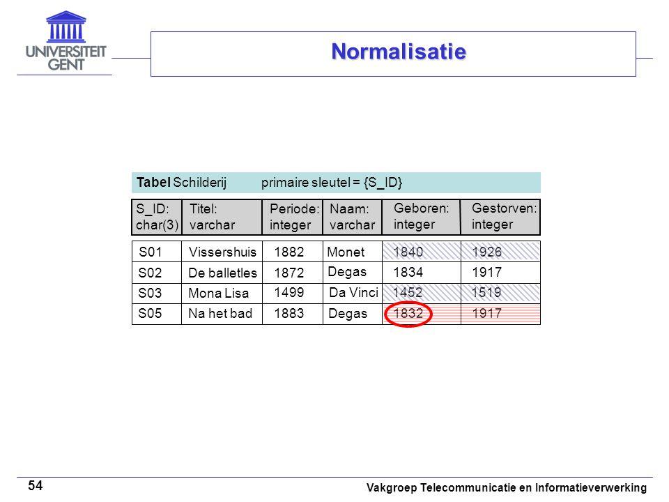 Normalisatie Tabel Schilderij primaire sleutel = {S_ID} S_ID: char(3)