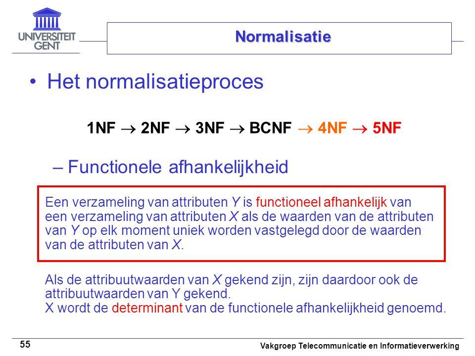 Het normalisatieproces