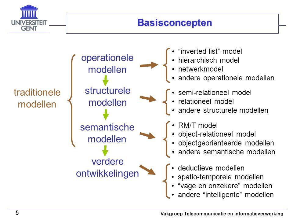 Basisconcepten operationele modellen structurele traditionele