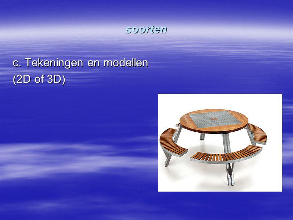 soorten c. Tekeningen en modellen (2D of 3D)
