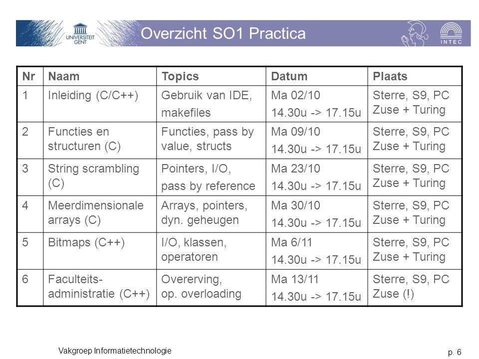 Overzicht SO1 Practica Nr Naam Topics Datum Plaats 1 Inleiding (C/C++)