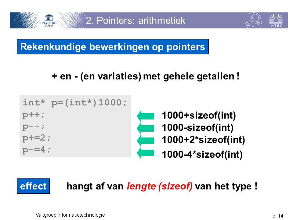 2. Pointers: arithmetiek