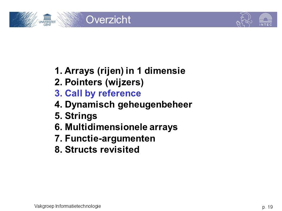 Overzicht 1. Arrays (rijen) in 1 dimensie 2. Pointers (wijzers)