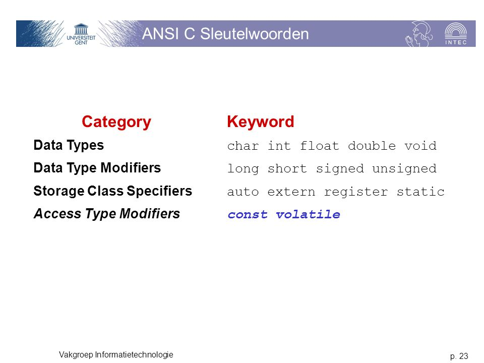 ANSI C Sleutelwoorden Category Keyword