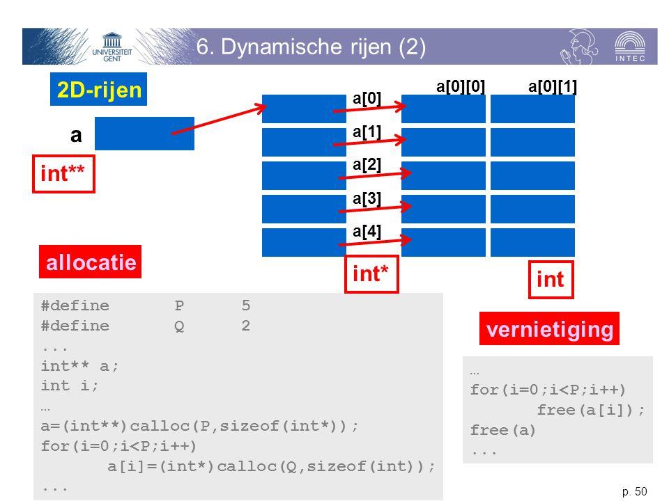 6. Dynamische rijen (2) 2D-rijen a int** allocatie int* int
