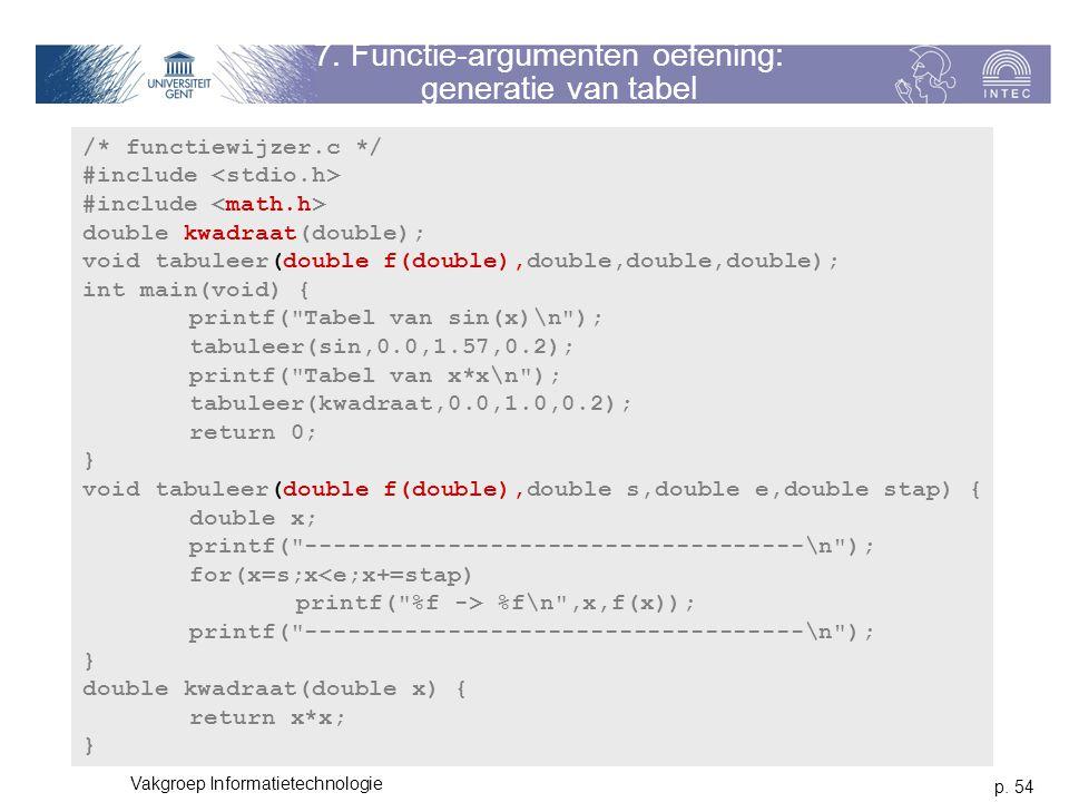 7. Functie-argumenten oefening: generatie van tabel