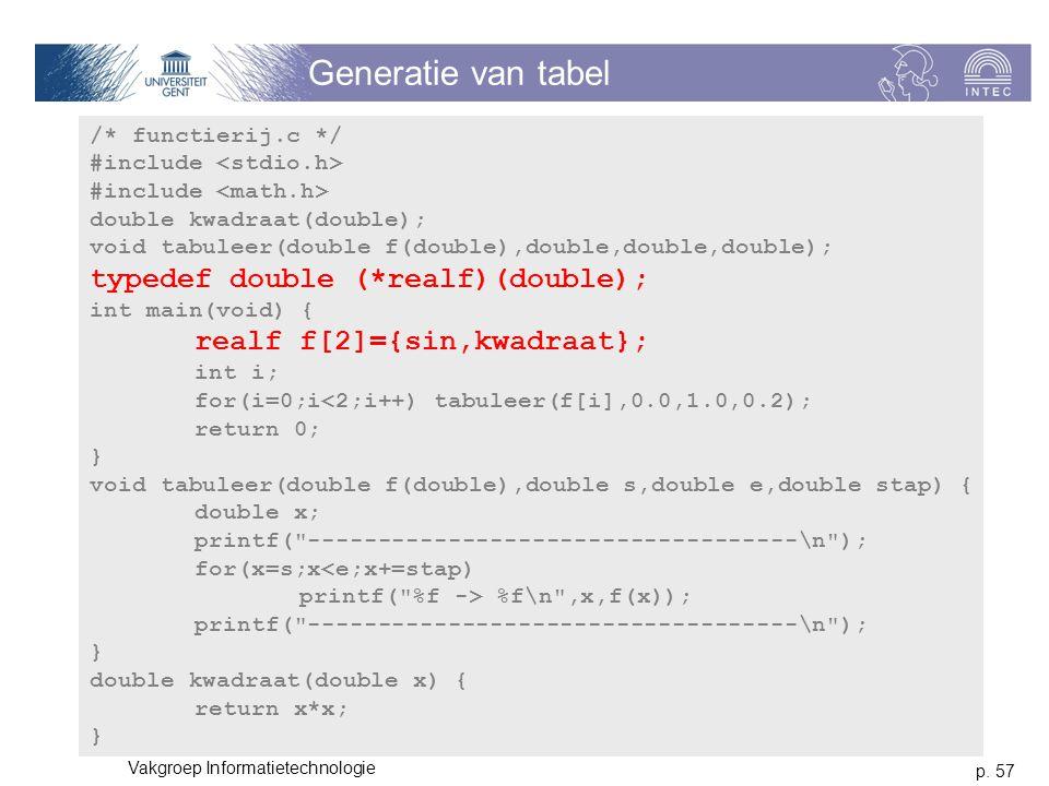 Generatie van tabel typedef double (*realf)(double);