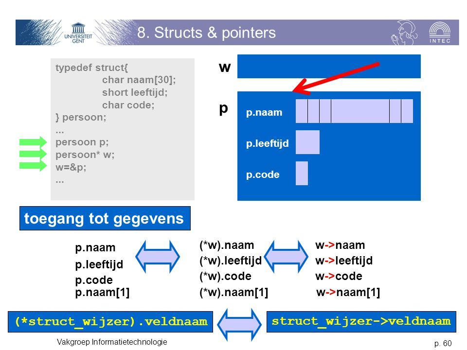struct* 8. Structs & pointers w p toegang tot gegevens