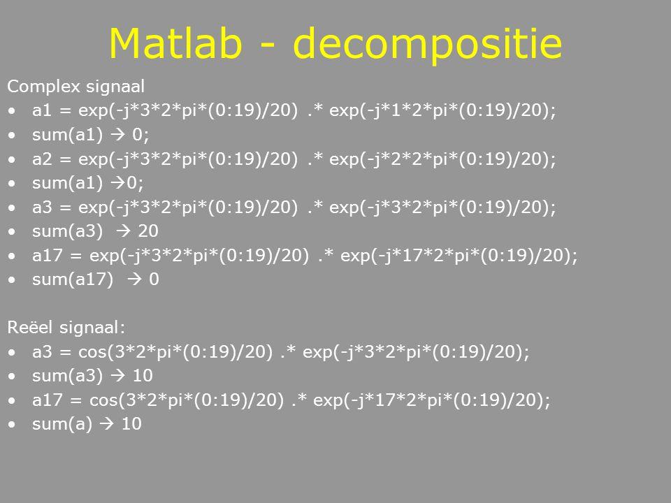 Matlab - decompositie Complex signaal