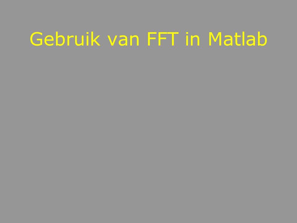 Gebruik van FFT in Matlab