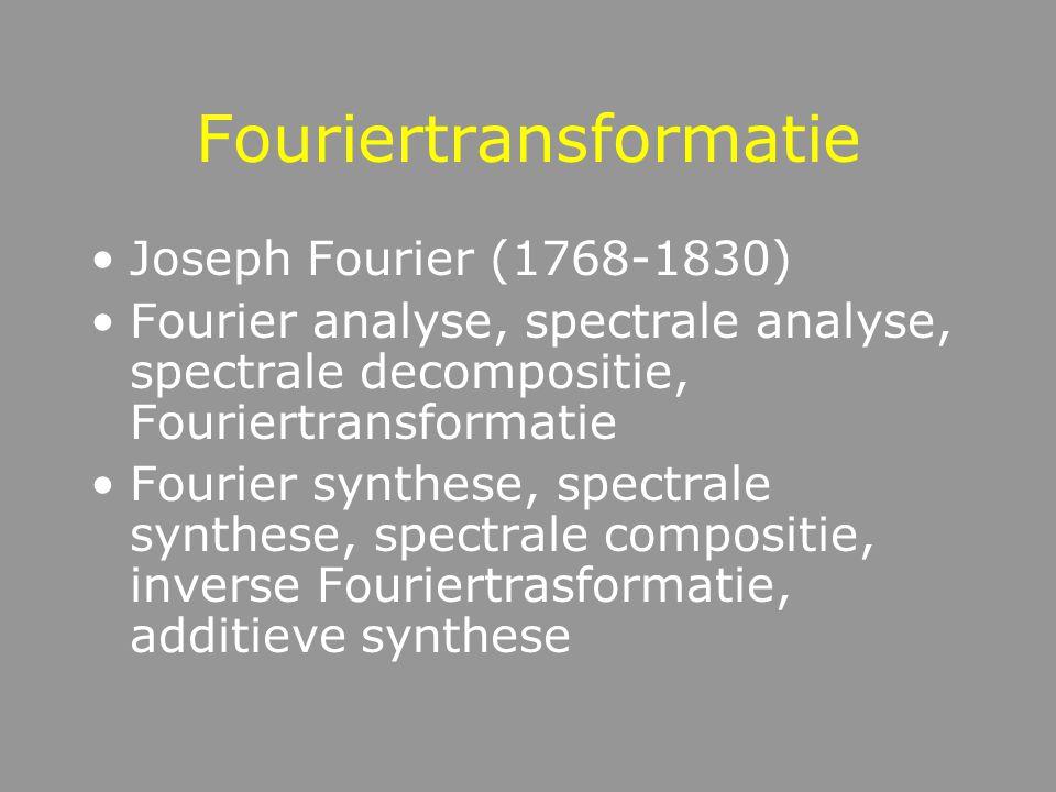 Fouriertransformatie
