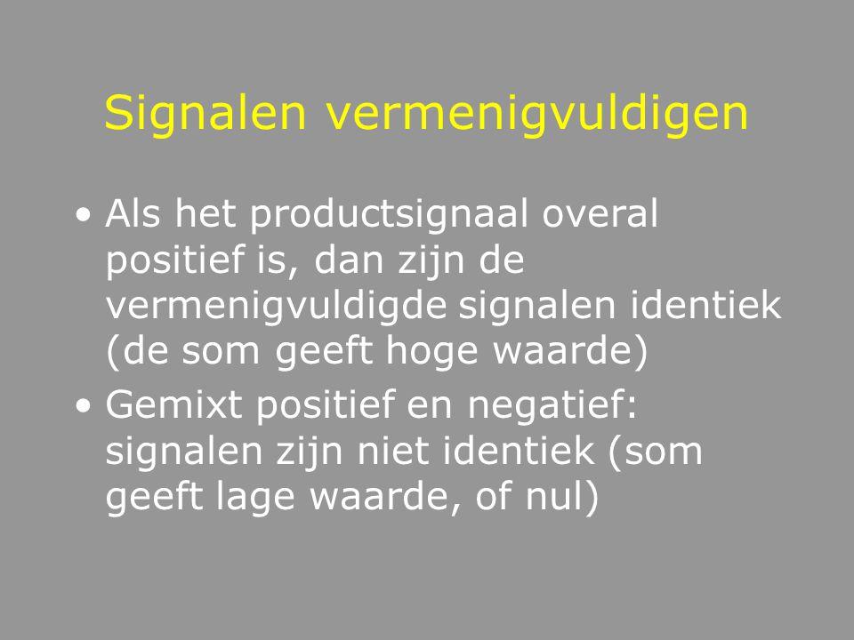 Signalen vermenigvuldigen