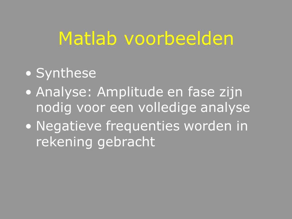 Matlab voorbeelden Synthese