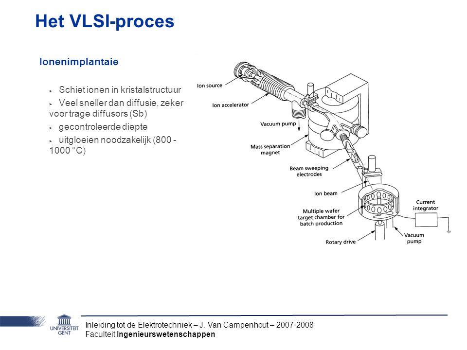 Het VLSI-proces Ionenimplantaie Schiet ionen in kristalstructuur
