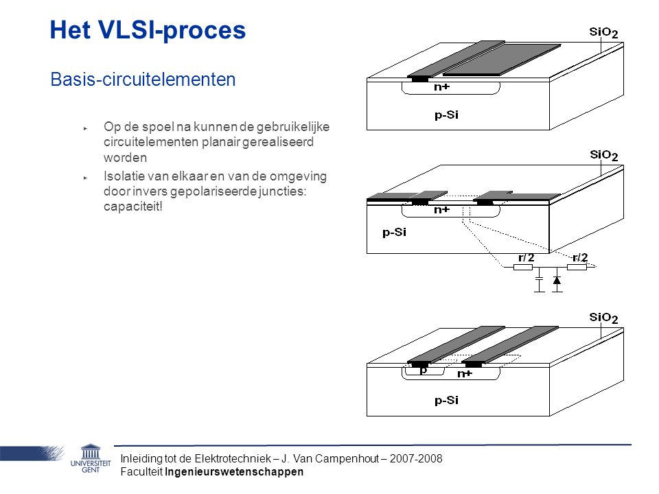 Het VLSI-proces Basis-circuitelementen