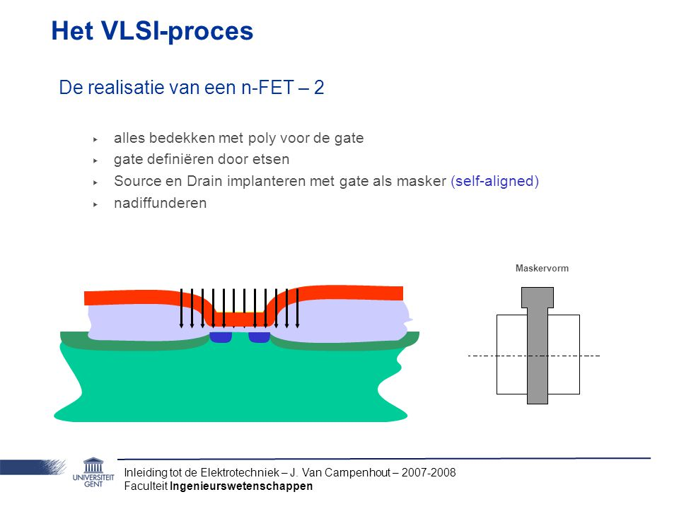 Het VLSI-proces De realisatie van een n-FET – 2