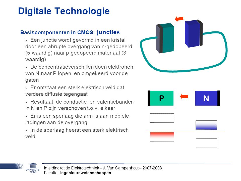 Digitale Technologie P N Basiscomponenten in CMOS: juncties