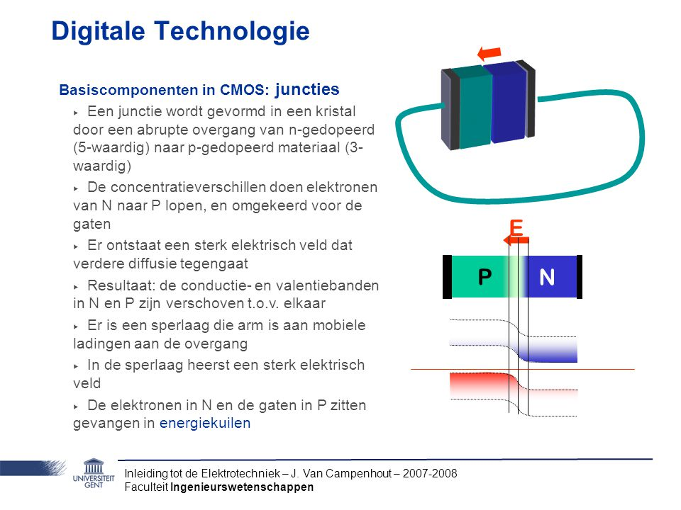 Digitale Technologie E P N Basiscomponenten in CMOS: juncties
