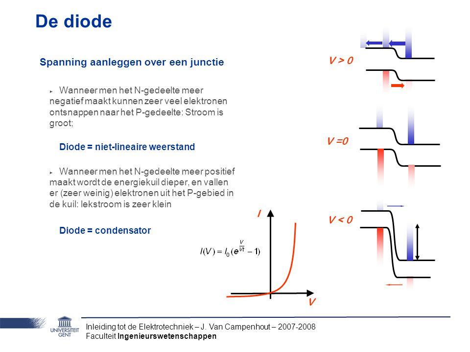 De diode Spanning aanleggen over een junctie V > 0 V =0 I V < 0