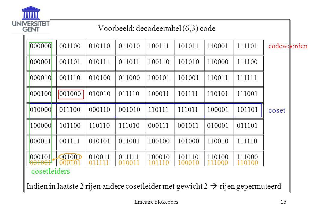 Voorbeeld: decodeertabel (6,3) code