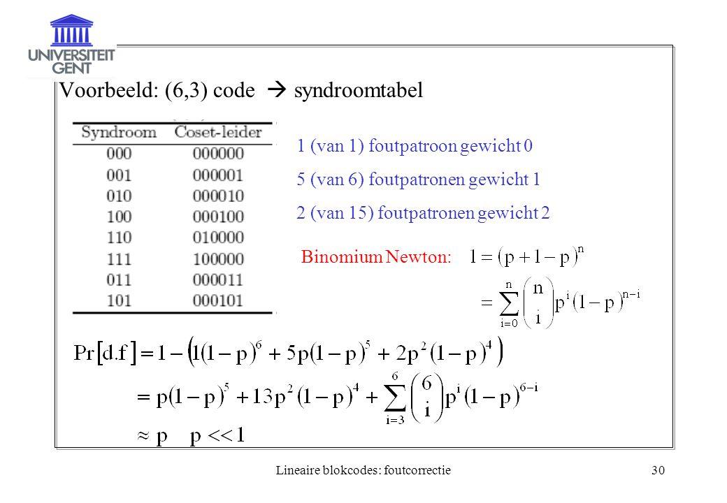 Lineaire blokcodes: foutcorrectie