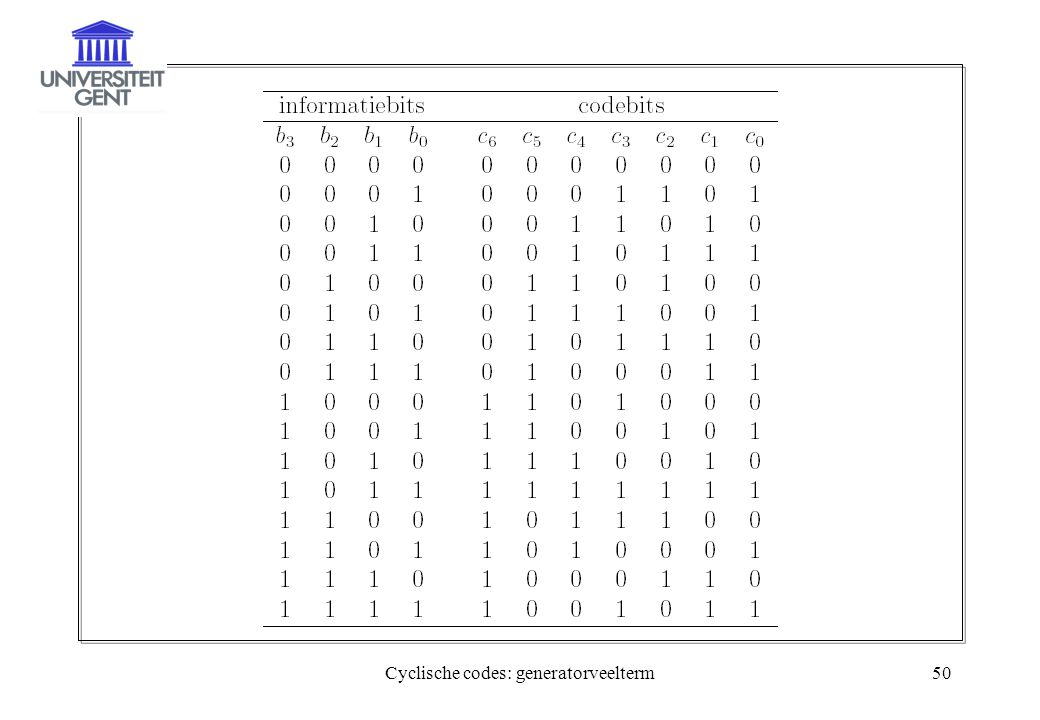 Cyclische codes: generatorveelterm