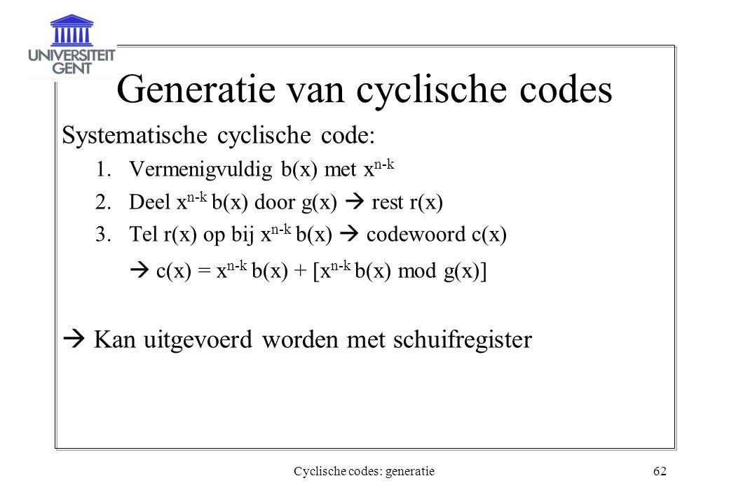 Generatie van cyclische codes