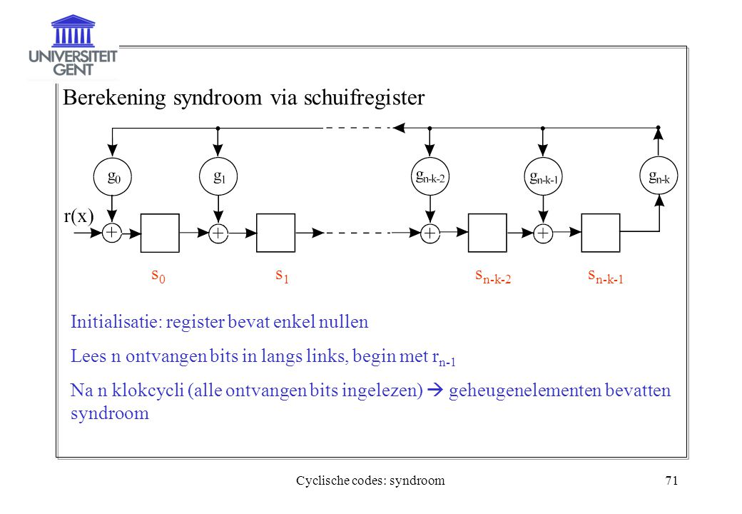 Cyclische codes: syndroom