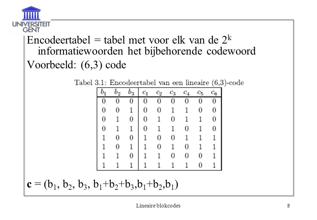 Encodeertabel = tabel met voor elk van de 2k informatiewoorden het bijbehorende codewoord