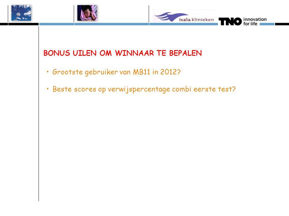 MB11 versus Algo 3i in 2012 volgens registratie Centrum # Algo 3i