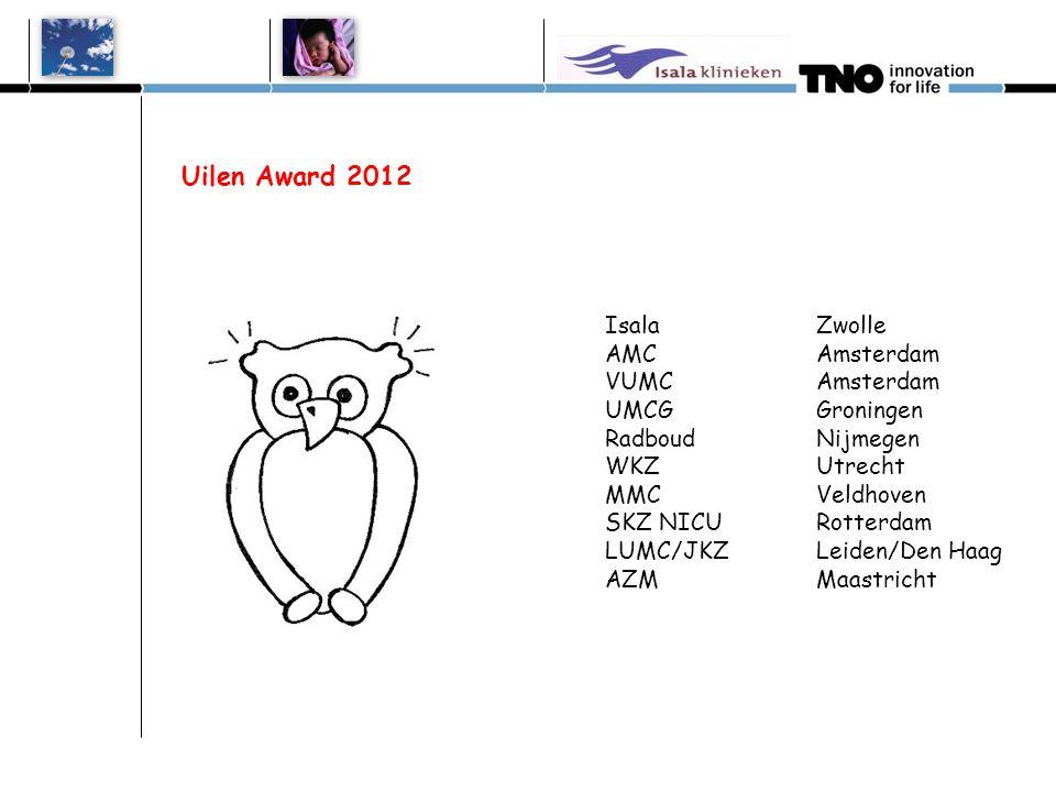 Uilen Award 2012 (voorlopige cijfers van 2012)