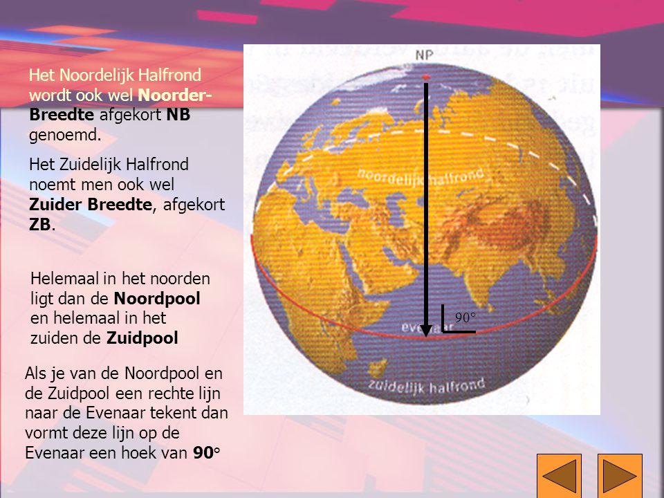 Het Zuidelijk Halfrond noemt men ook wel Zuider Breedte, afgekort ZB.