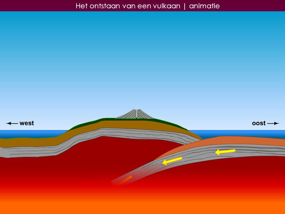 Het ontstaan van een vulkaan | animatie