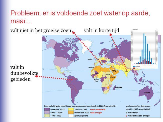 Probleem: er is voldoende zoet water op aarde, maar…
