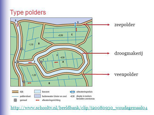 Type polders zeepolder droogmakerij veenpolder