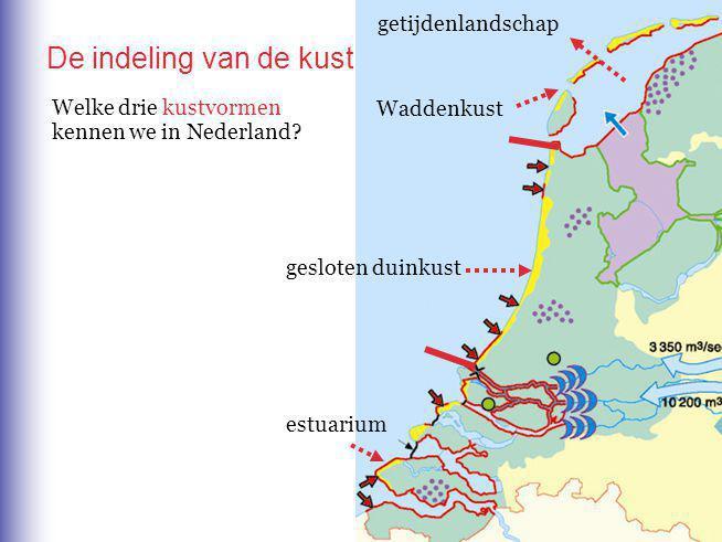 De indeling van de kust getijdenlandschap